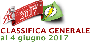 Classifica generale 4 giugno 2017