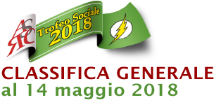Classifica generale al 14 maggio 2018