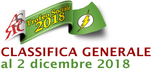 Classifica generale al 2 dicembre 2018