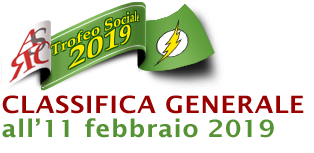 Classifica generale all'11 febbraio 2019
