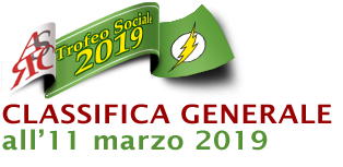 Classifica generale all'11 marzo 2019