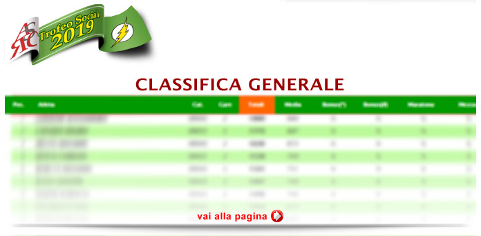 Vai alla pagina CLASSIFICA GENERALE